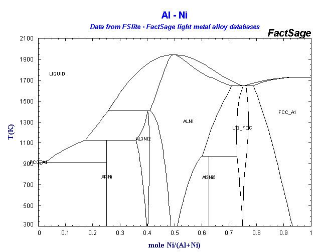 Alloys of 28 nickel fslite al ni ccuart Choice Image