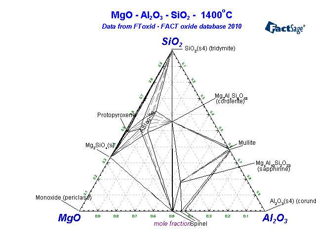 alloys of 12 magnesium